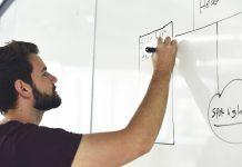 כך תכינו בקלות שלושה לוחות מעוצבים לשיפור החשיבה היצירתית בפינת העבודה שלכם